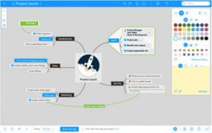 mindmapping example on Mindmeister